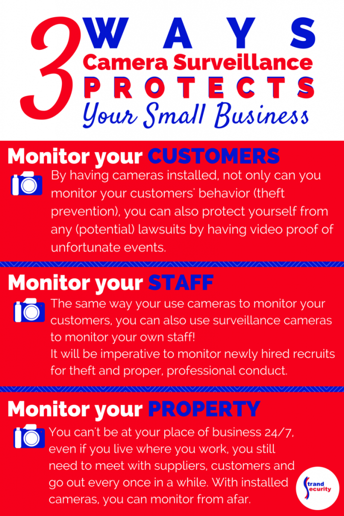 3 ways camera surveillance protects your small business
