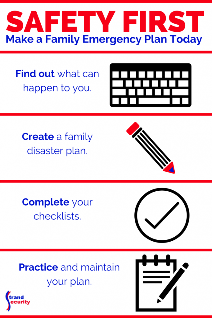 4 steps to creating and executing a family emergency plan