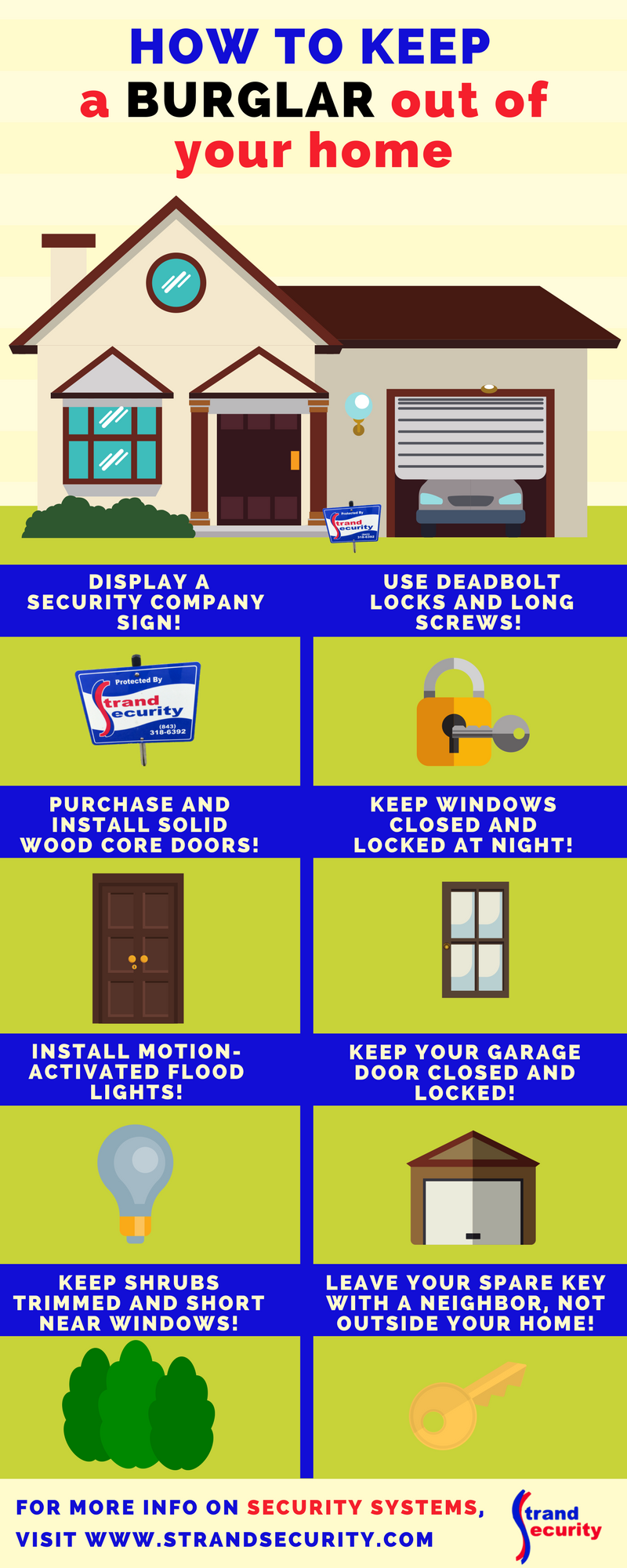 How To Keep A Burglar Out Of Your Home! Myrtle Beach Infographic