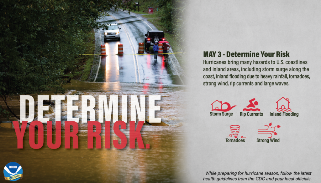 determine your hurricane risk