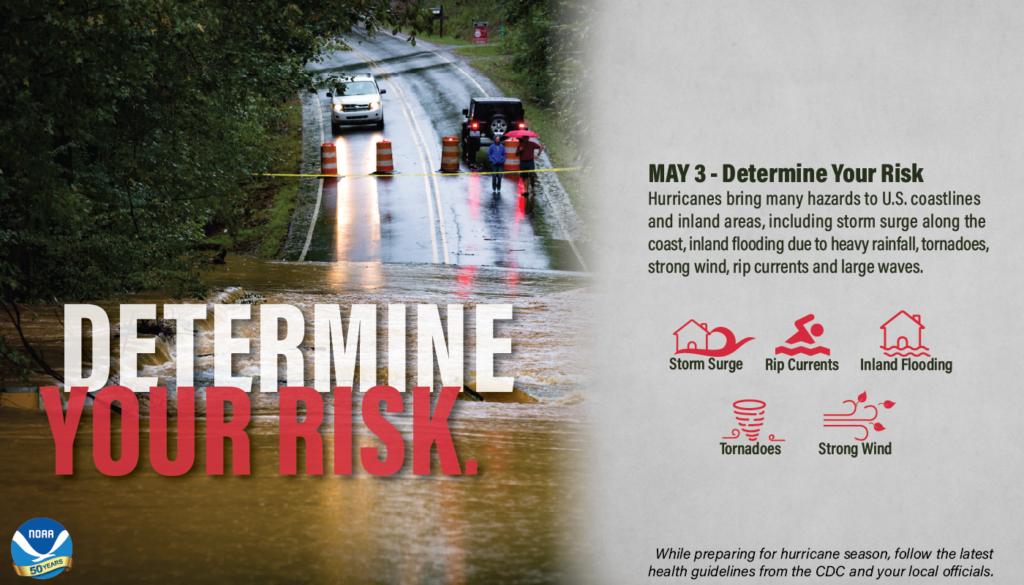 determine your hurricane risk