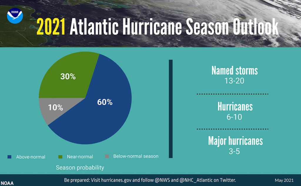 2021 Hurricane Outlook by NOAA